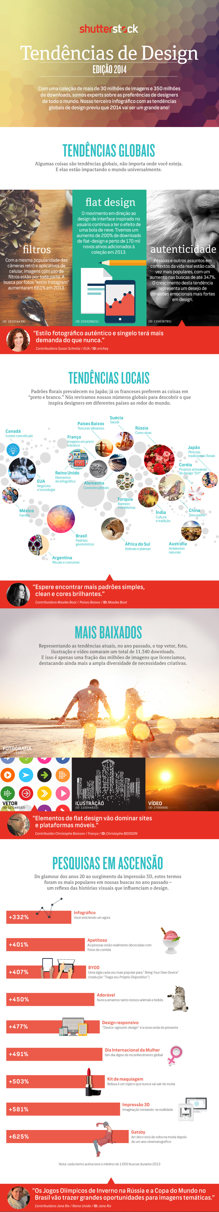 2014-Infographic-parte-1